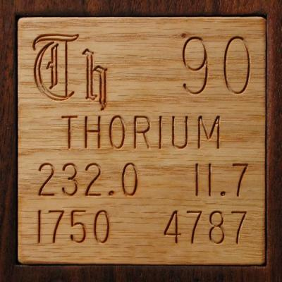 Thorium: an important future energy source?